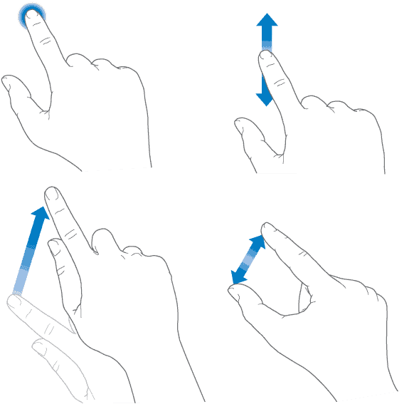 iphone multi touch gestures